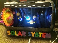 Fair Kids World Little Scholar How To Make Projects For How Solar System Crafts For Kids To Make Solar System Solar System Science Project, Solar System Projects For Kids, Solar System Model, Solar System Crafts, Science Projects For Kids, Solar Projects, Science Experiments Kids, Science For Kids, Crafts For Kids