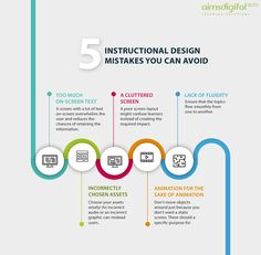 This infographic is useful when designing instruction. It provides simple…