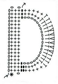 Crochet patterns for all the letters in the alphabet.