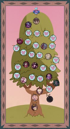 House Butterfly Royal Family Tree by jgss0109