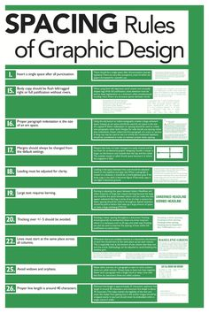 Spacing rules of graphic design. more designs and rules on the original website!
