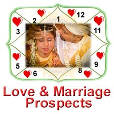 Love & Marriage Prospects