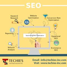 Do you look for more customers in New Jersey, USA? An SEO service is the only solution to your business aspiration. Techies Software Solutions offers best SEO services in Voorhess, Laurel Springs, Glouester city, Brooklawn, Brooklyn, Marlton New Jersey to help the businesses reach out to the maximum number of potential customers. Our proven SEO strategies will help you outplay your competitors easily. Contact US:- +1-800-883-8020 Best Seo Services, Seo Keywords, Seo Strategy, Seo Company, Search Engine Optimization, New Jersey, Ecommerce, Online Business, Digital Marketing