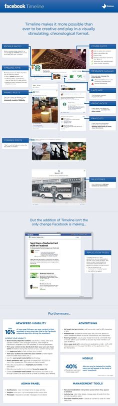 Facebook Timeline Overview - Infographic