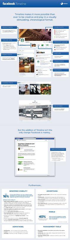 Facebook Timeline Overview #infographics #socialmedia #facebook #specs #tips