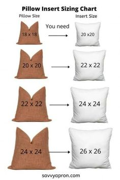 How to Make Designer Pillows for Much Less
