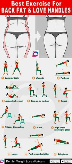 Exercises for back fat & love handles. - Yoga & fitness - Exercises for Back Fat & Love handles. Good Back Workouts, Back Fat Workout, At Home Workout Plan, Back Exercises, At Home Workouts, Exercises For Love Handles, Side Workouts, Back Fat Exercises At Home, Workout Exercises