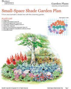 shade garden Perennial Garden Plans, Flower Garden Plans, Garden Design Plans, Flower Garden Design, Shade Garden Plants, Cottage Garden Plants, Front Yard Landscaping, Dream Garden, Garden Planning
