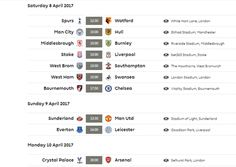 Welcome To Tobiloba Blog: Premier League: Week 32 fixtures