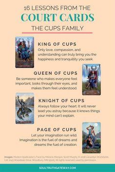 King Of Cups, Tarot Cards For Beginners, Tarot Card Spreads, Tarot Astrology, Astrology Numerology, Aquarius Astrology, Tarot Card Meanings, Tarot Readers, Card Reading