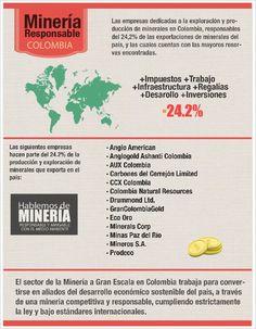 Minería Responsable en Colombia