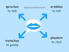 Study German, Learn German, German Grammar, German Words, Learn Another Language, Second Language, Learning Languages Tips, German Language Learning, Germany