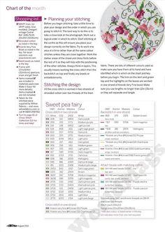 Sweet Pea Fairy - 2/5 PUNTADITAS (pág. 23) | Aprender manualidades es facilisimo.com