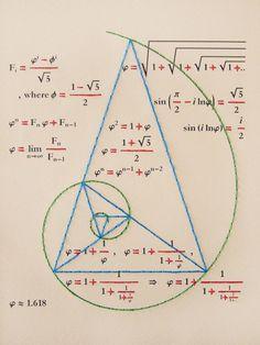 Nombre d'or. Journal de la géométrie. par FabulousCatPapers sur Etsy