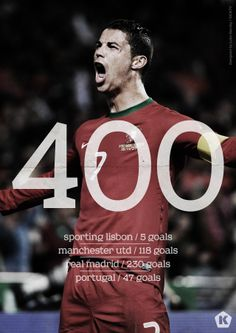 400 goals and counting for Ronaldo. #CR7 #LivingLegend www.footballvideopicture.com