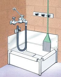 Mop Sink  This Would Be Awesome For Dog Washing And Cleaning Greasy/grimy  Stuff, But Itu0027s Too Low For Hand Washing.   Home Ideas   Pinterest   Sinks,  ...