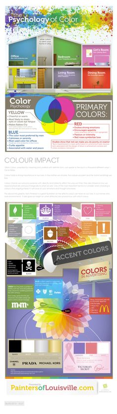 Colour Impact Blog from The Fabric Box