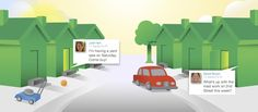 Get To Know Your Neighbors With 'Nextdoor', A Social Networking App For Your Neighborhood Social Media Impact, Your Neighbors, Yard Sale, Social Networks, Innovation, The Neighbourhood, Community, Building, Stuff To Buy