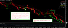 Latest financial market updates, charts, and trading signals for January Forex Trading Basics, Learn Forex Trading, Save Yourself, Finding Yourself, Global Stock Market, Online Trading, Event Marketing, Financial Markets, First Step