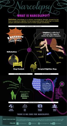 Narcolepsy infographic - What is narcolepsy? The FIRST infographic raising awareness about narcolepsy, a condition affecting 200,000 Americans and 3 million people worldwide. Please share!