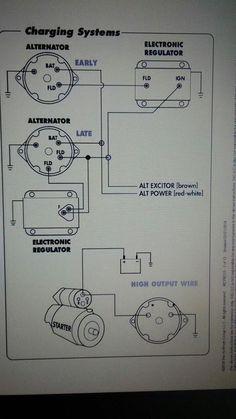 Volvo Penta Alternator Wiring Diagram Volvo, Diagram, Boat