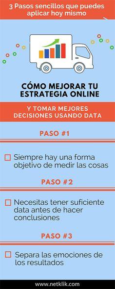 Cómo mejorar tu estrategia online (y tomar mejores decisiones usando data) Blogging, Marca Personal, Community Manager, Digital Marketing, Editorial, Management, Social Media, Education, Business