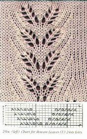 New Cost-Free knitting charts leaf Thoughts heidisknittingroo … – Stricken, Häkeln, Sticken, Garne, Amiguru … – Lace Knitting Stitches, Lace Knitting Patterns, Knitting Charts, Lace Patterns, Loom Knitting, Free Knitting, Stitch Patterns, Knitting Machine, Knitting Needles