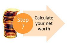 Step 7 of the 100 steps to financial organization: calculate your net worth