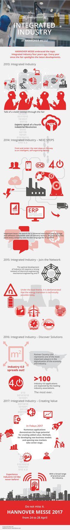 hm-integrated-i-entwicklung-2013-2016-de-8-10.jpg (1020×7683)