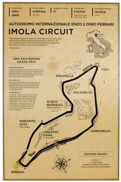 Imola Circuit Wood Mural