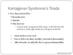 14 Best Kartagener Syndrome Images Situs Inversus Middle Ear