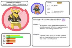 As with most of the bear Pokemon, Sparkuma's evolution doesn't stay cute. Bersurger (Berserker + surge) here draws inspiration from berserkers, Norse warriors known for wearing bear pelts, believing it would grant them strength, immunity to steel and fire (boy did I miss an opportunity for a cool ability huh?), and Odin's favor.  Any Sig move ideas guys?  Hope you like it! :] #pokemon #pokemonfanart #fanart #pokemongo #kanto #johto #hoenn #sinnoh #unova #kalos #alola #anime #manga #fakemon…