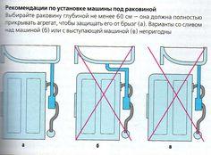 как разместить душ унитаз умывальник маленькая площадь: 28 тис. зображень знайдено в Яндекс.Зображеннях