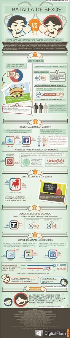 Como usan las mujeres y los hombres las redes sociales #info