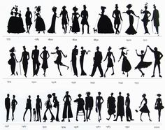 Fashion History in Silhouette since 1775 - the predominant costume silhouette in any time period is a reflection of many things within the culture - art & beauty ideals, economy, politics, geography, climate, religion, technology