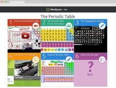 Blendspace: digitale lessen maken in 5 minuten