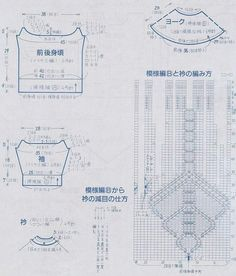 Pattern for round coquette
