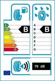 Continental letné pneumatiky 185/50R16 81H EcoContact 5
