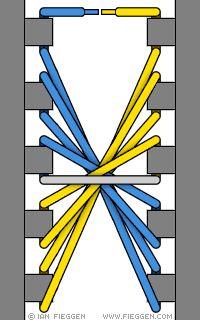 Lug Starburst Lacing diagram