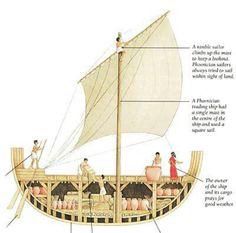 Embarcación fenicia para el comercio por el Mediterráneo.