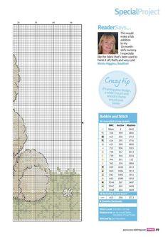 PATRONES PUNTO DE CRUZ GRATIS: Bello cojín de punto de cruz con un lindo osito...gráfico gratis