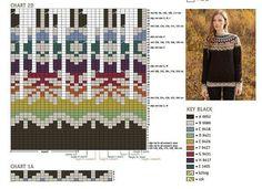 "Ravelry: ""Rósa"" Lopapeysa (Icelandic lopi wool Fair Isle sweater) pattern by Sarah Dearne Fair Isle Knitting Patterns, Knitting Charts, Knitting Designs, Free Knitting, Knitting Projects, Motif Fair Isle, Fair Isle Chart, Fair Isle Pattern, Crochet Chart"