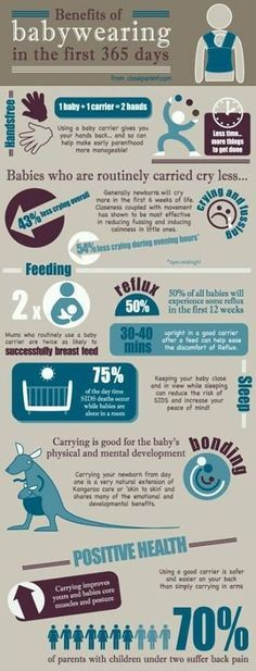 Benefits of babywear Benefits of babywearing in the first 365 days of a baby's life! [infographic] www.pishposhbaby....