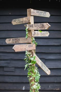 Wedding sign post with countries