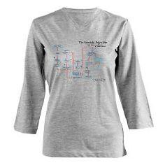Kilsd Boys /& Girls Junior Cool The Big Bang Theory Atom Logo Long Sleeve T-Shirt Black