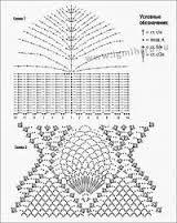 Resultado de imagem para biquini de croche com grafico e ...
