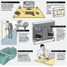 Germs Thrive at Work #handhygiene