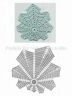 FREE DIAGRAM ~ SCROLL WAY DOWN ~ crochet leaf - potential doily?
