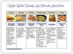 Weekly meal plans that are weight Watchers friendly.