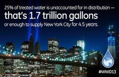 25% of treated water is unaccounted for in distribution - that's 1.7 trillion gallons or enough to supply New York City for 4.5 years. #WWD13